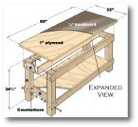 Building a Basic Workbench